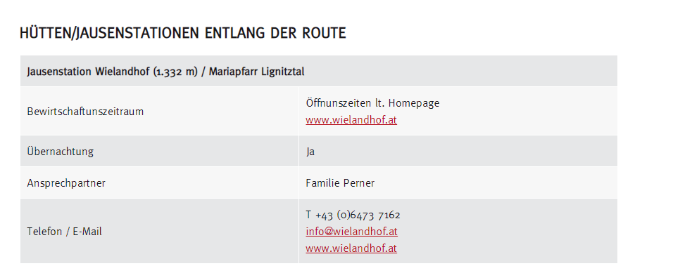 Lignitz Route